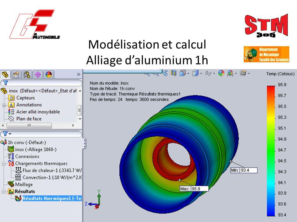 Modélisation et calcul Alliage daluminium 1h