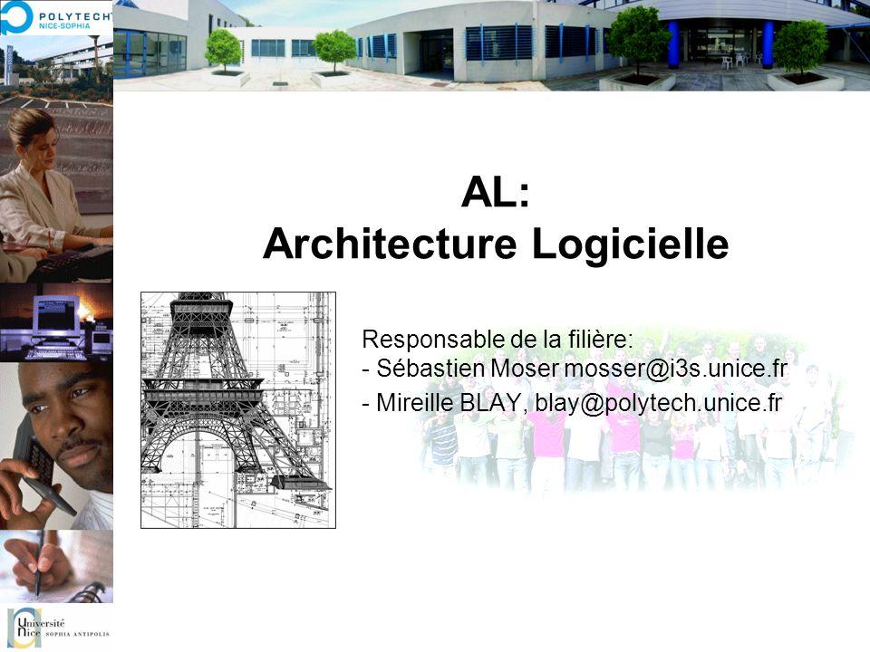 AL: Architecture Logicielle Responsable de la filière: - Sébastien Moser mosser@i3s.unice.fr - Mireille BLAY, blay@polytech.unice.fr
