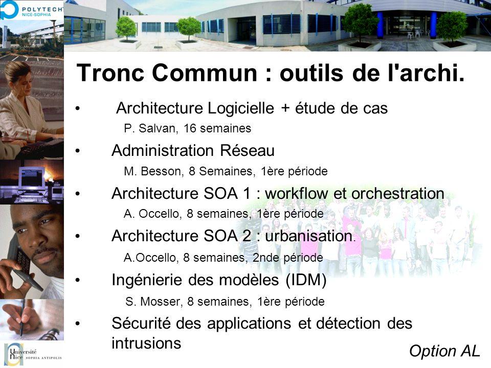 Architecture Logicielle + étude de cas P. Salvan, 16 semaines Administration Réseau M. Besson, 8 Semaines, 1ère période Architecture SOA 1 : workflow