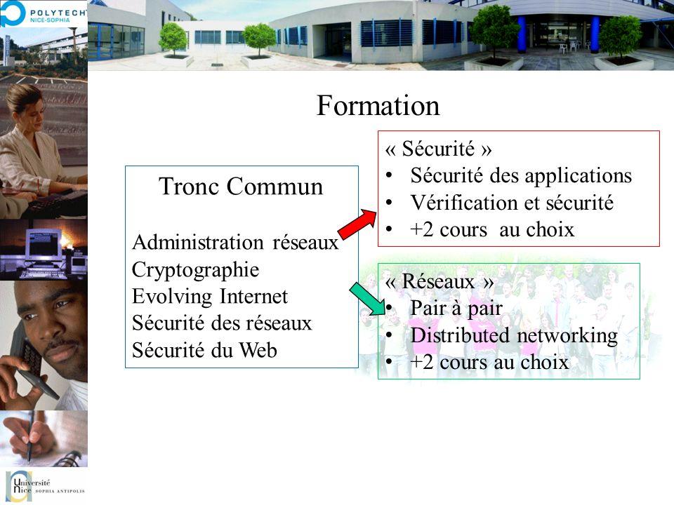 Formation Tronc Commun Administration réseaux Cryptographie Evolving Internet Sécurité des réseaux Sécurité du Web « Sécurité » Sécurité des applicati