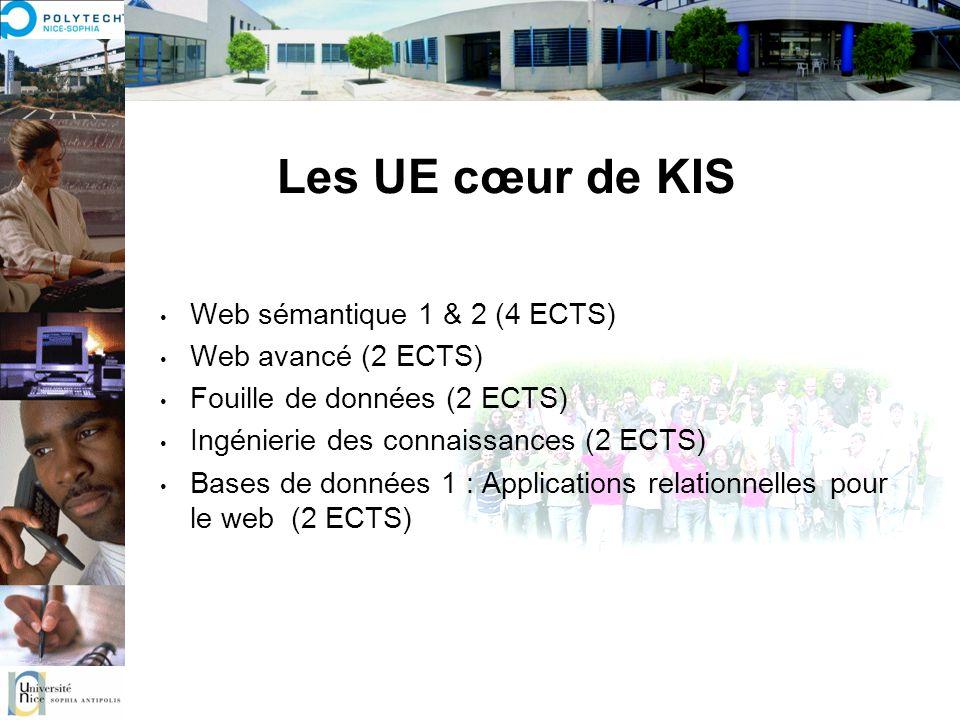 Les UE cœur de KIS Web sémantique 1 & 2 (4 ECTS) Web avancé (2 ECTS) Fouille de données (2 ECTS) Ingénierie des connaissances (2 ECTS) Bases de donnée