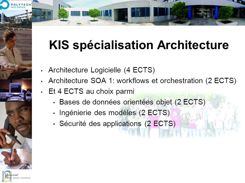 KIS spécialisation Architecture Architecture Logicielle (4 ECTS) Architecture SOA 1: workflows et orchestration (2 ECTS) Et 4 ECTS au choix parmi Base