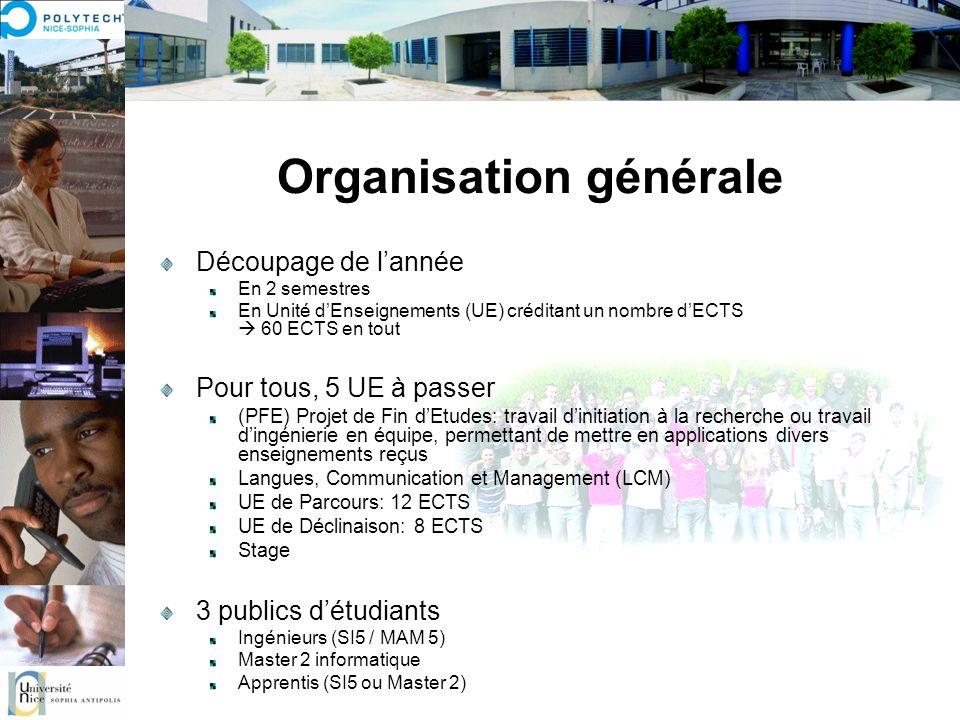 Organisation générale Découpage de lannée En 2 semestres En Unité dEnseignements (UE) créditant un nombre dECTS 60 ECTS en tout Pour tous, 5 UE à pass