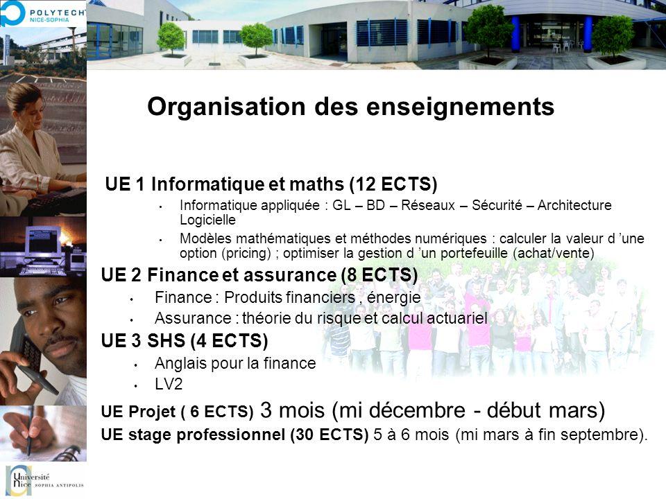 Organisation des enseignements UE 1 Informatique et maths (12 ECTS) Informatique appliquée : GL – BD – Réseaux – Sécurité – Architecture Logicielle Mo