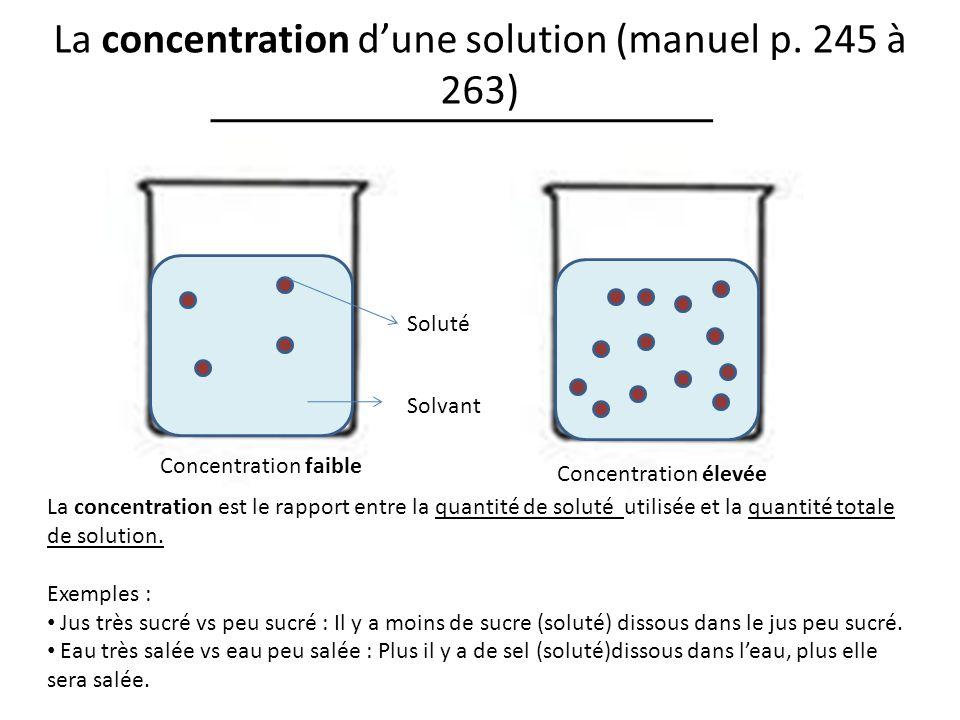 La concentration dune solution (manuel p.