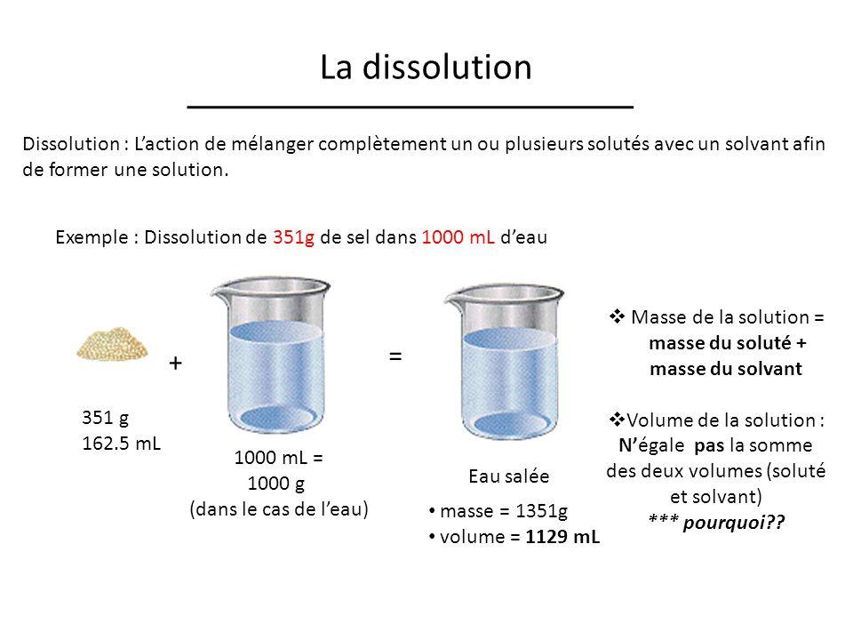 La dissolution Dissolution : Laction de mélanger complètement un ou plusieurs solutés avec un solvant afin de former une solution.