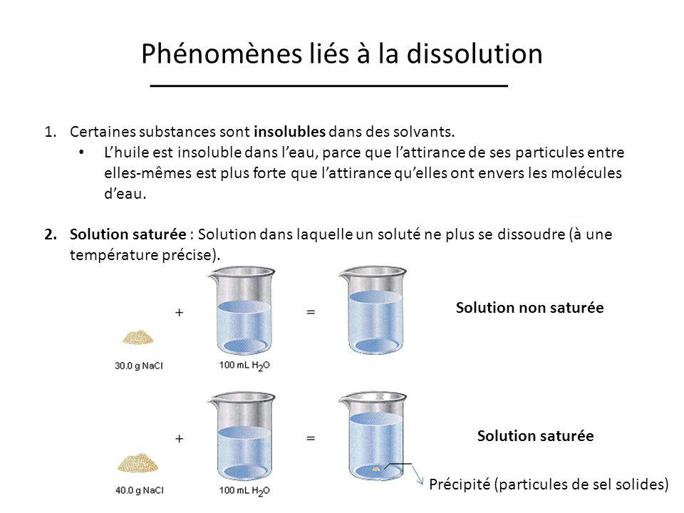Phénomènes liés à la dissolution 1.Certaines substances sont insolubles dans des solvants.