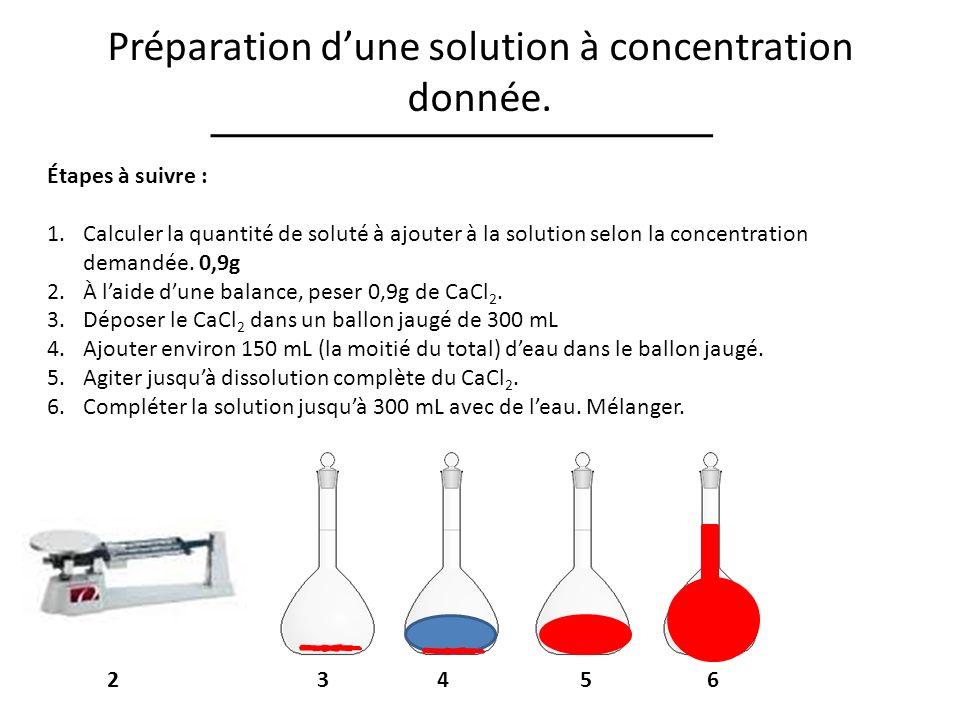 Préparation dune solution à concentration donnée.