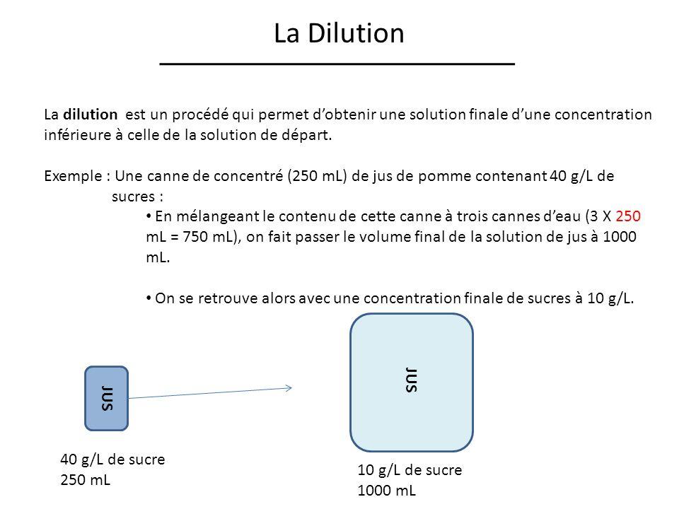 La Dilution La dilution est un procédé qui permet dobtenir une solution finale dune concentration inférieure à celle de la solution de départ.