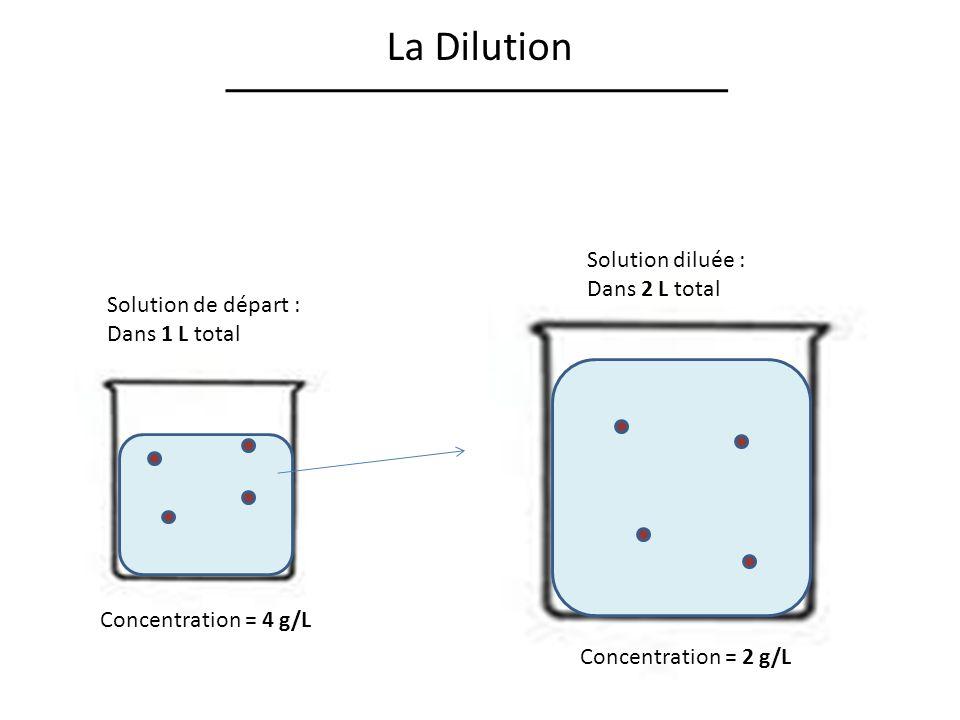 La Dilution Solution de départ : Dans 1 L total Concentration = 4 g/L Concentration = 2 g/L Solution diluée : Dans 2 L total