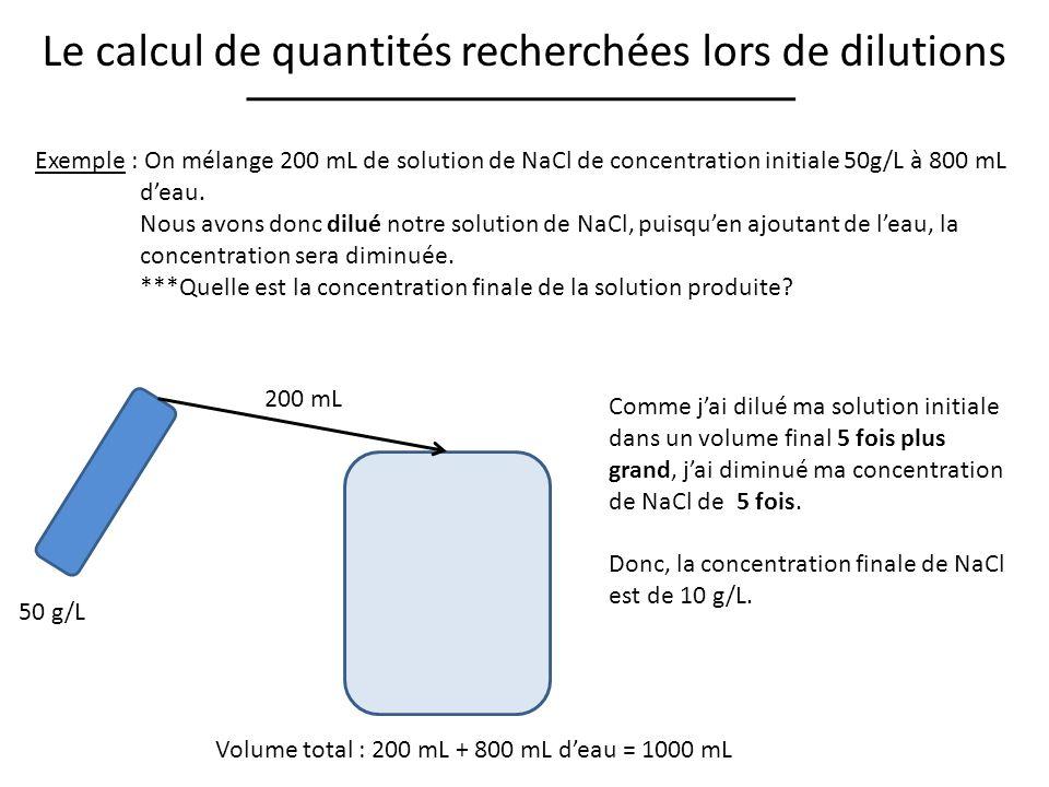 Le calcul de quantités recherchées lors de dilutions Exemple : On mélange 200 mL de solution de NaCl de concentration initiale 50g/L à 800 mL deau.