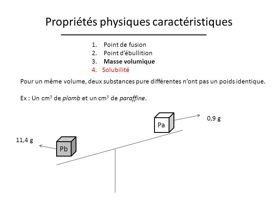 1.Point de fusion 2. Point débullition 3.