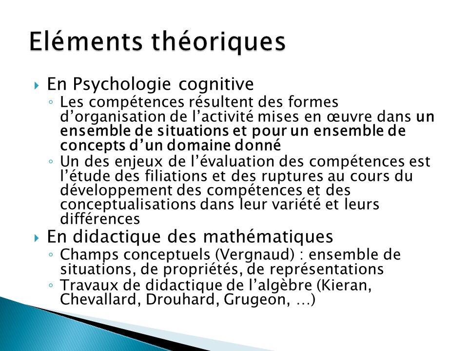 En Psychologie cognitive Les compétences résultent des formes dorganisation de lactivité mises en œuvre dans un ensemble de situations et pour un ense