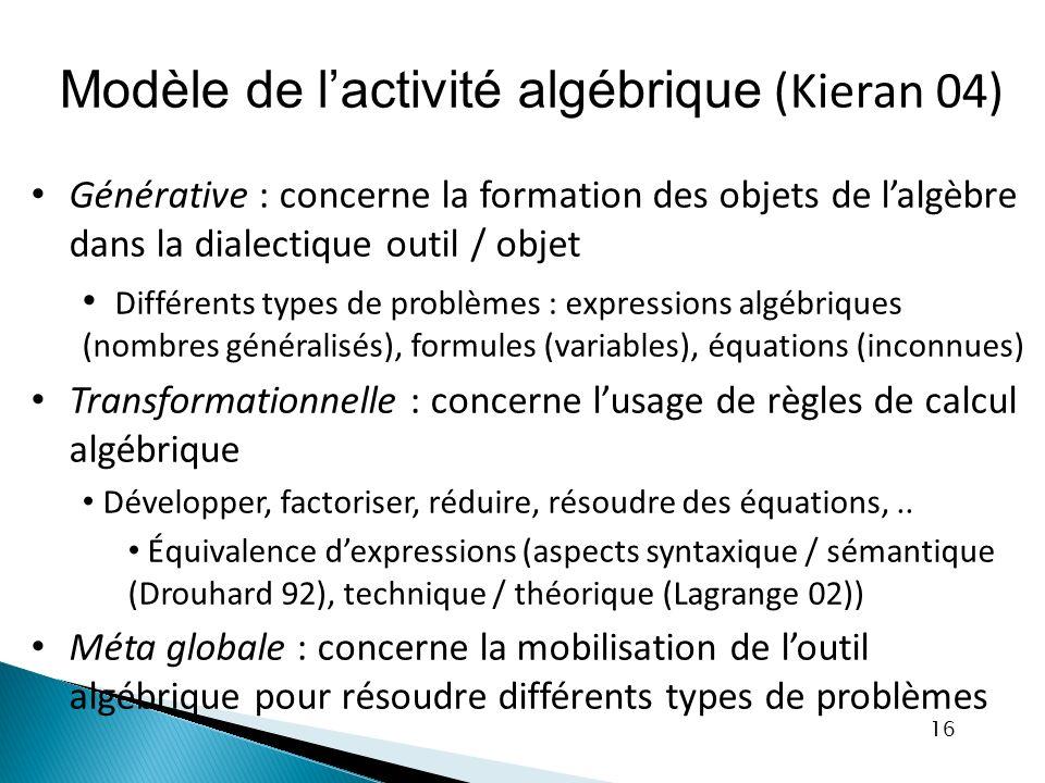 Modèle de lactivité algébrique (Kieran 04) Générative : concerne la formation des objets de lalgèbre dans la dialectique outil / objet Différents type