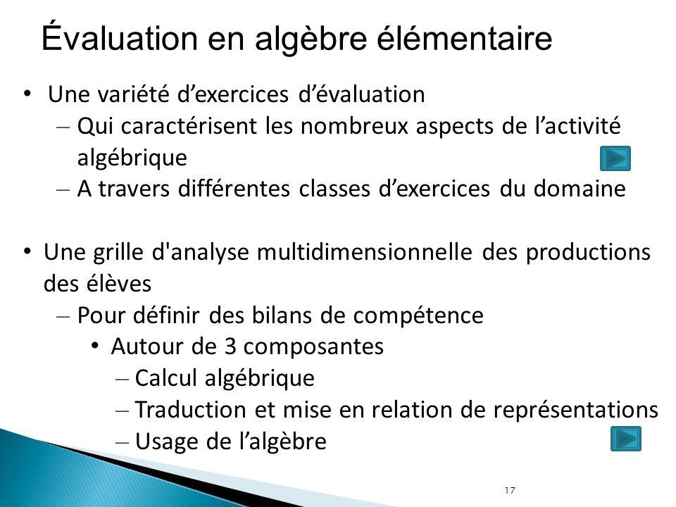 17 Évaluation en algèbre élémentaire Une variété dexercices dévaluation – Qui caractérisent les nombreux aspects de lactivité algébrique – A travers d