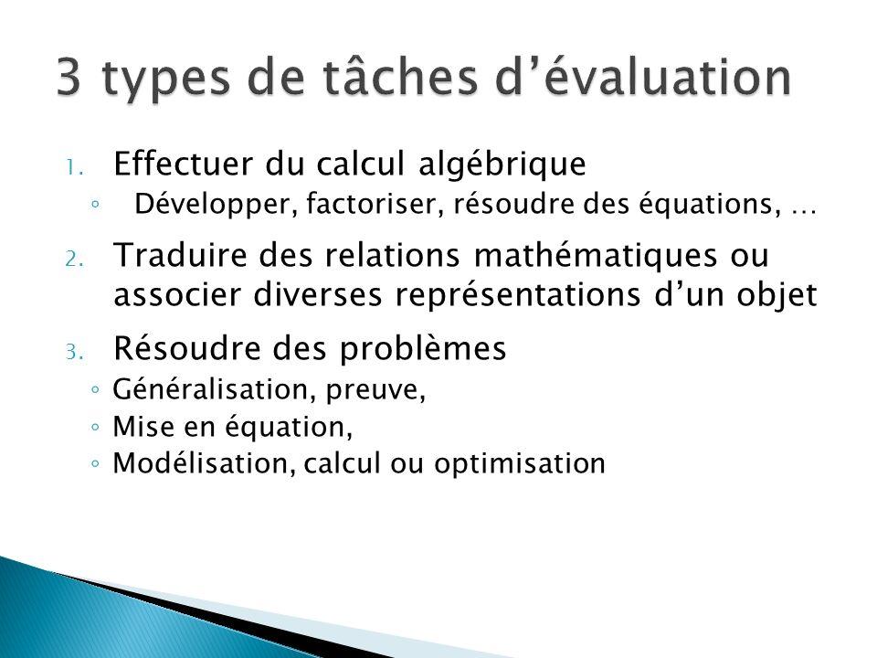 1. Effectuer du calcul algébrique Développer, factoriser, résoudre des équations, … 2. Traduire des relations mathématiques ou associer diverses repré
