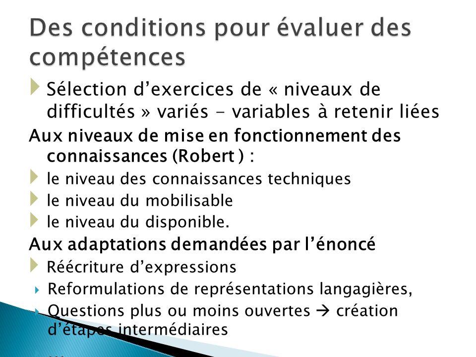 Sélection dexercices de « niveaux de difficultés » variés - variables à retenir liées Aux niveaux de mise en fonctionnement des connaissances (Robert ) : le niveau des connaissances techniques le niveau du mobilisable le niveau du disponible.