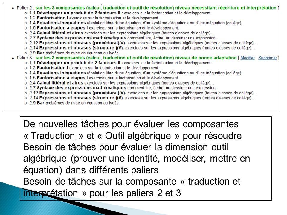 De nouvelles tâches pour évaluer les composantes « Traduction » et « Outil algébrique » pour résoudre Besoin de tâches pour évaluer la dimension outil algébrique (prouver une identité, modéliser, mettre en équation) dans différents paliers Besoin de tâches sur la composante « traduction et interprétation » pour les paliers 2 et 3