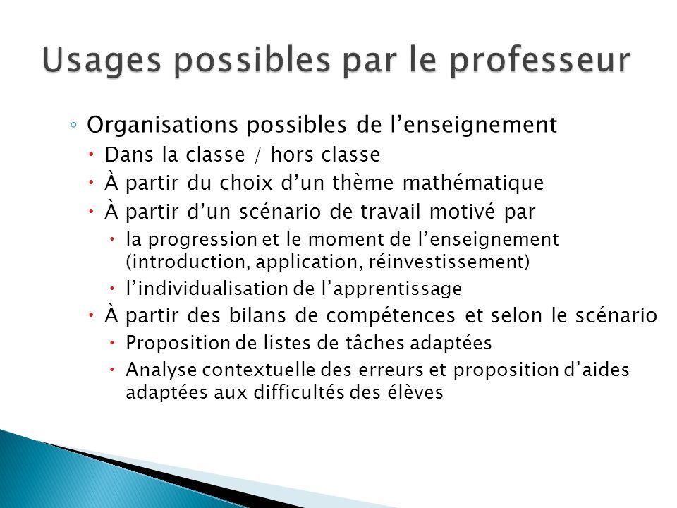 Organisations possibles de lenseignement Dans la classe / hors classe À partir du choix dun thème mathématique À partir dun scénario de travail motivé