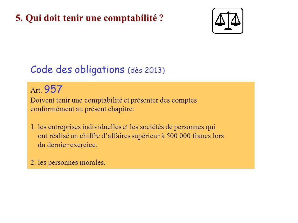 5. Qui doit tenir une comptabilité ? Art. 957 Doivent tenir une comptabilité et présenter des comptes conformément au présent chapitre: 1. les entrepr