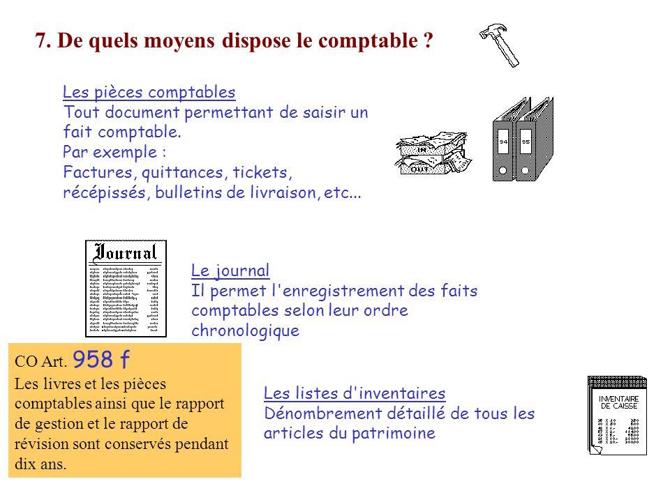 7. De quels moyens dispose le comptable ? Les pièces comptables Tout document permettant de saisir un fait comptable. Par exemple : Factures, quittanc