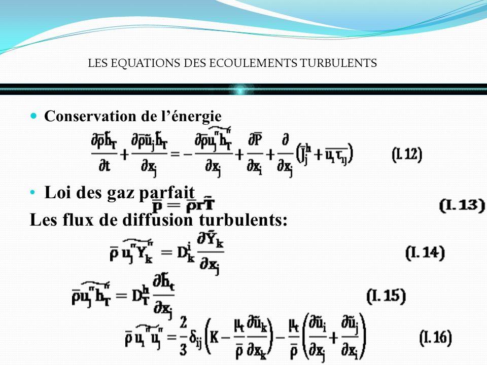 Conservation de lénergie Loi des gaz parfait Les flux de diffusion turbulents: LES EQUATIONS DES ECOULEMENTS TURBULENTS