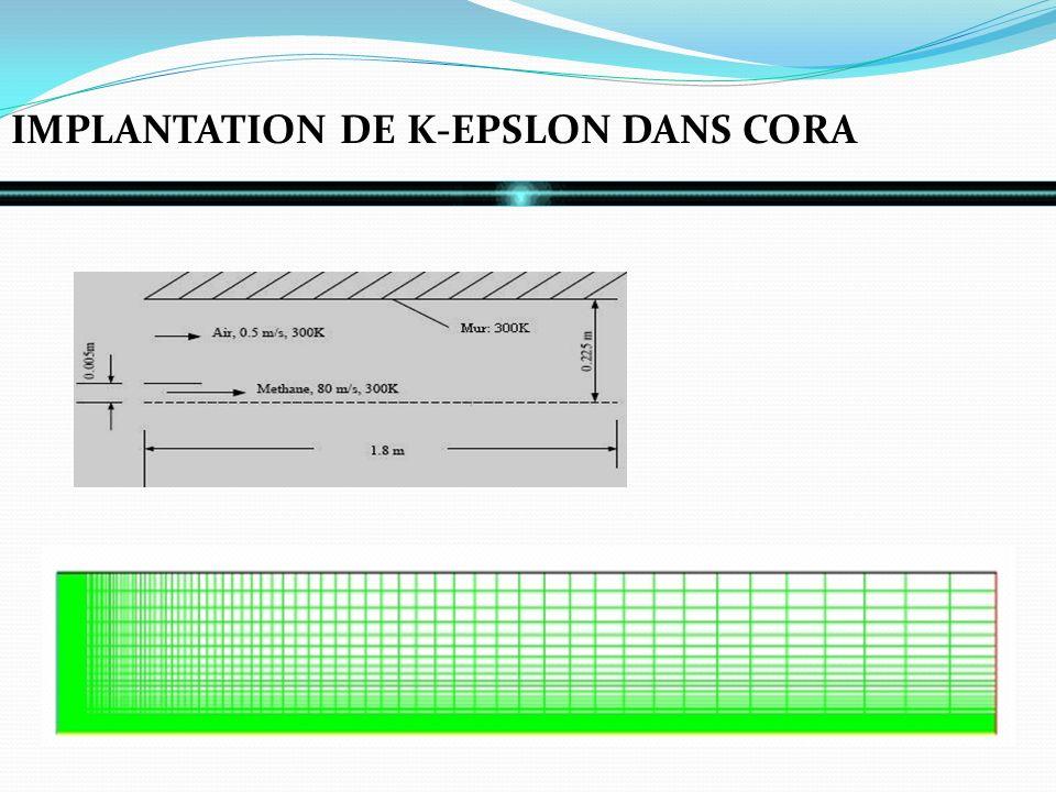 IMPLANTATION DE K-EPSLON DANS CORA