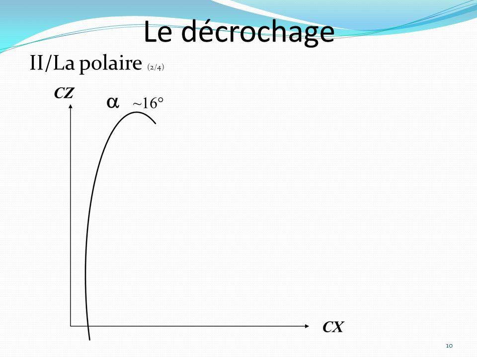 Le décrochage 10 II/La polaire (2/4)
