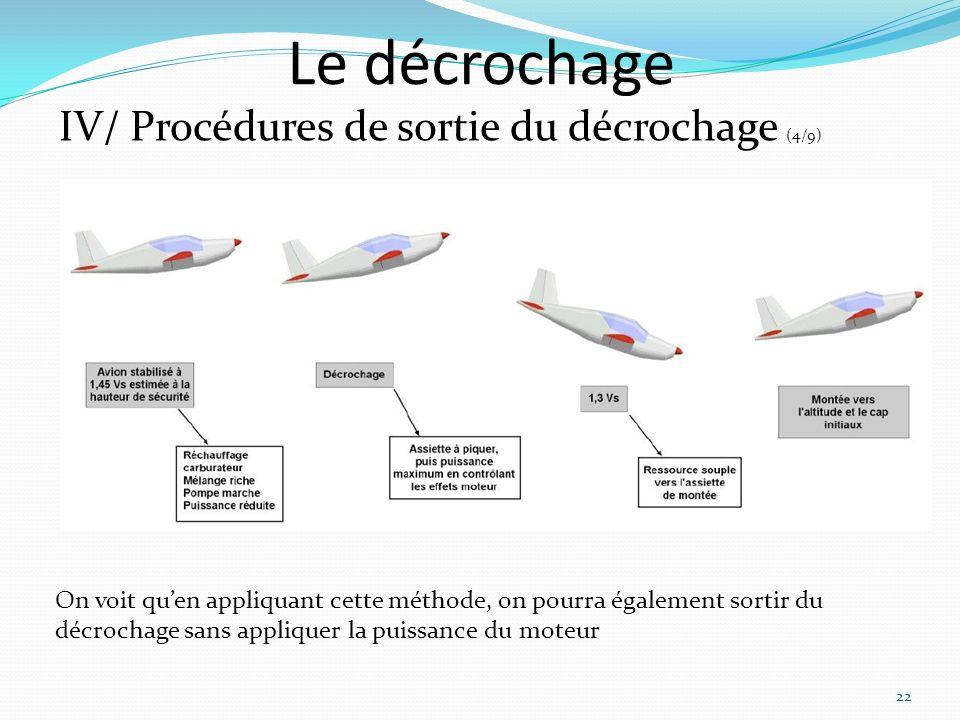 Le décrochage On voit quen appliquant cette méthode, on pourra également sortir du décrochage sans appliquer la puissance du moteur 22 IV/ Procédures de sortie du décrochage (4/9)