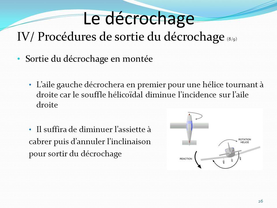Le décrochage Sortie du décrochage en montée Laile gauche décrochera en premier pour une hélice tournant à droite car le souffle hélicoïdal diminue li