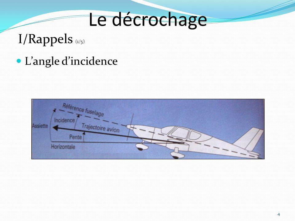 Le décrochage Effets Le décrochage se manifeste par une abattée plus ou moins importante suivant le type davion Les vitesses de décrochage On note Vso, la vitesse de décrochage en configuration atterrissage On note Vs, la vitesse de décrochage en lisse On note Vs1, la vitesse de décrochage dans toute autre configuration 15 III/ Etude du décrochage (3/6)