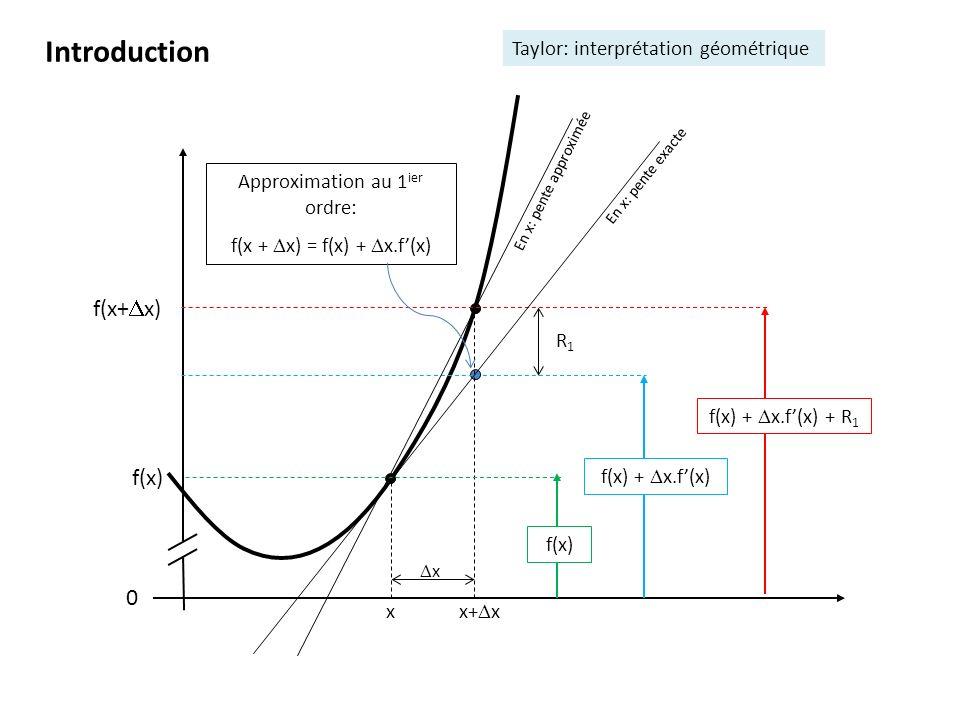 x x+ x f(x) f(x+ x) Approximation au 1 ier ordre: f(x + x) = f(x) + x.f(x) 0 f(x) f(x) + x.f(x) f(x) + x.f(x) + R 1 R1R1 Introduction Taylor: interpré