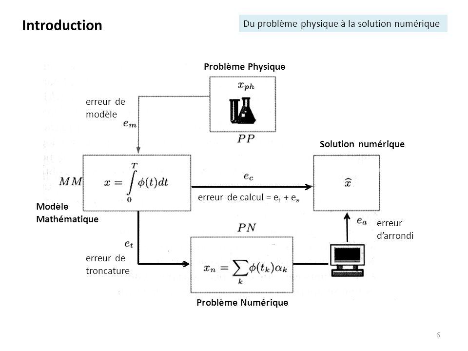 6 Problème Physique erreur de modèle Modèle Mathématique erreur de troncature Problème Numérique erreur darrondi erreur de calcul = e t + e a Introduc