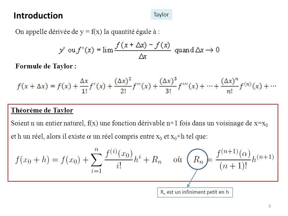 9 On appelle dérivée de y = f(x) la quantité égale à : Formule de Taylor : Introduction Taylor Théorème de Taylor Soient n un entier naturel, f(x) une