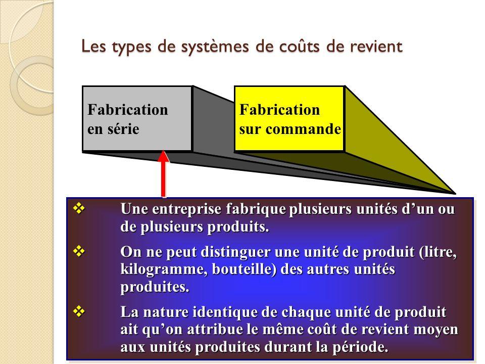 Les types de systèmes de coûts de revient Fabrication en série Fabrication sur commande Une entreprise fabrique plusieurs unités dun ou de plusieurs p