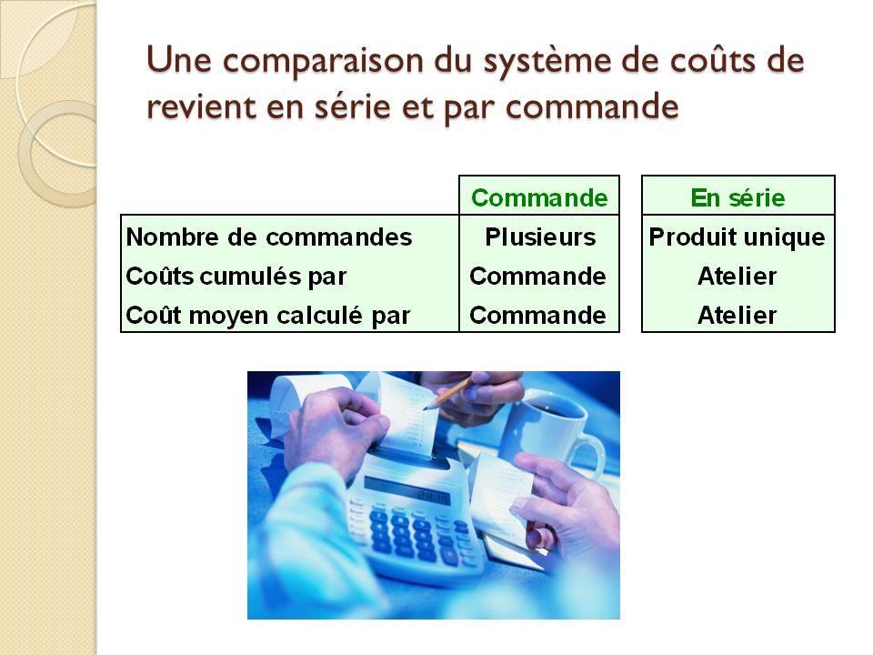 Une comparaison du système de coûts de revient en série et par commande