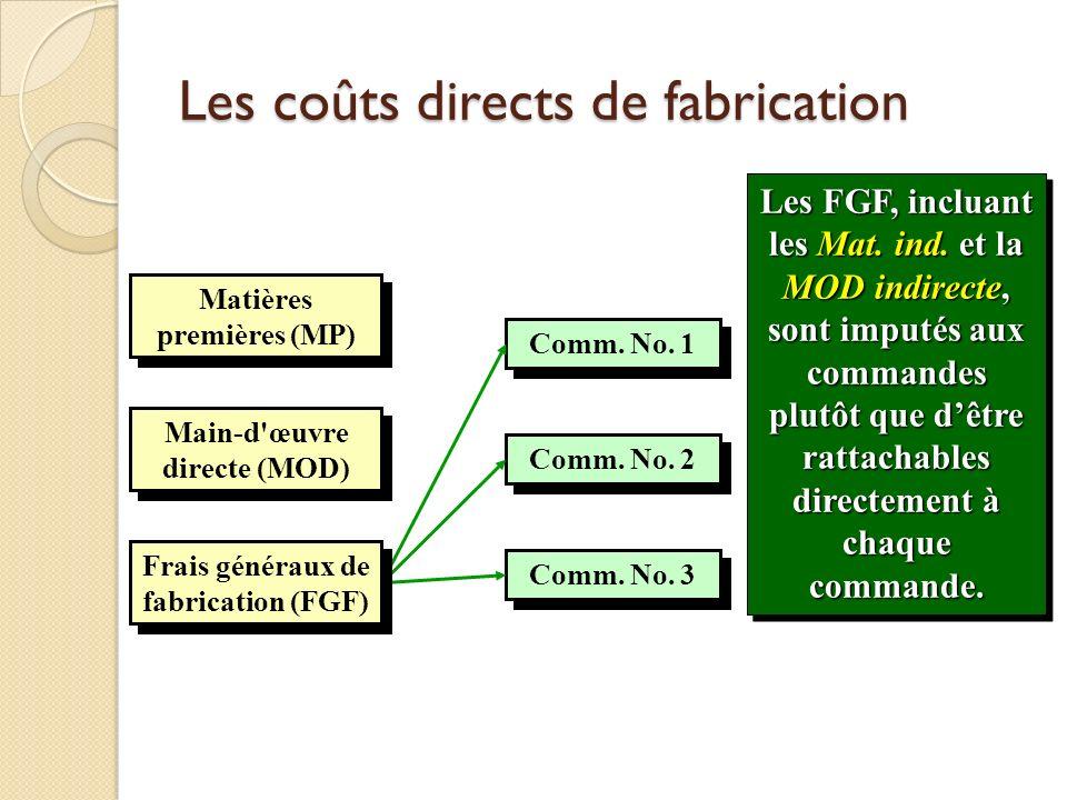 Les FGF, incluant les Mat. ind. et la MOD indirecte, sont imputés aux commandes plutôt que dêtre rattachables directement à chaque commande. Les coûts