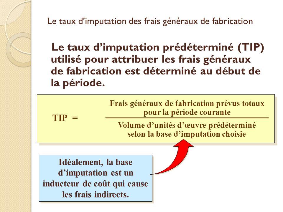 Le taux dimputation prédéterminé (TIP) utilisé pour attribuer les frais généraux de fabrication est déterminé au début de la période. Le taux dimputat