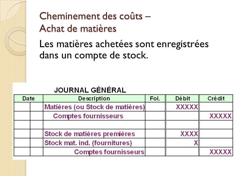 Cheminement des coûts – Achat de matières Les matières achetées sont enregistrées dans un compte de stock.