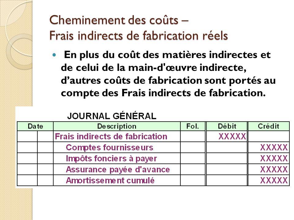 Cheminement des coûts – Frais indirects de fabrication réels En plus du coût des matières indirectes et de celui de la main-d'œuvre indirecte, dautres