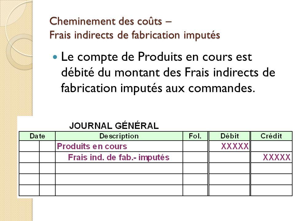Cheminement des coûts – Frais indirects de fabrication imputés Le compte de Produits en cours est débité du montant des Frais indirects de fabrication
