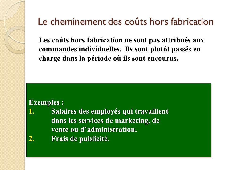 Le cheminement des coûts hors fabrication Les coûts hors fabrication ne sont pas attribués aux commandes individuelles. Ils sont plutôt passés en char