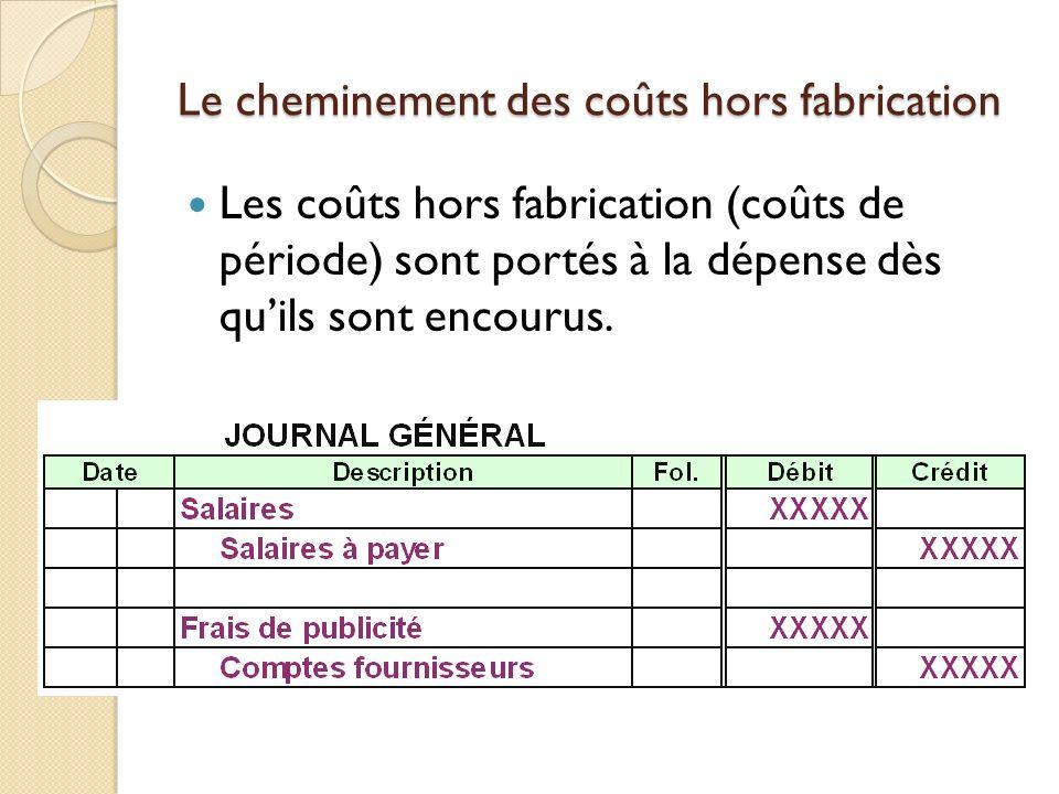 Le cheminement des coûts hors fabrication Les coûts hors fabrication (coûts de période) sont portés à la dépense dès quils sont encourus.
