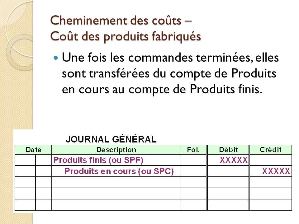 Cheminement des coûts – Coût des produits fabriqués Une fois les commandes terminées, elles sont transférées du compte de Produits en cours au compte