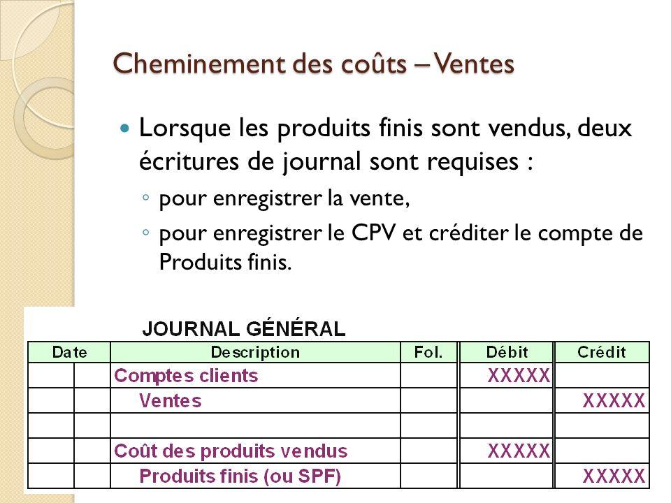 Cheminement des coûts – Ventes Lorsque les produits finis sont vendus, deux écritures de journal sont requises : pour enregistrer la vente, pour enreg
