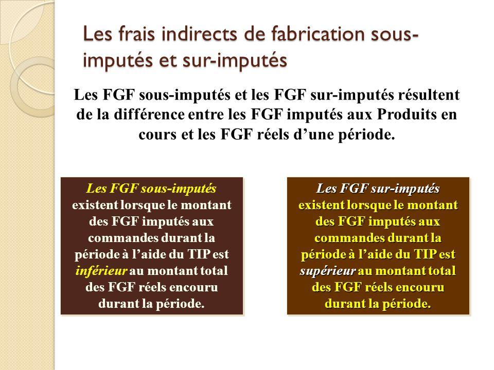 Les frais indirects de fabrication sous- imputés et sur-imputés Les FGF sous-imputés et les FGF sur-imputés résultent de la différence entre les FGF i