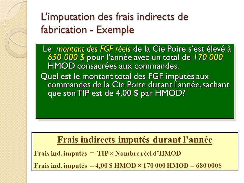 Le montant des FGF réels de la Cie Poire sest élevé à 650 000 $ pour lannée avec un total de 170 000 HMOD consacrées aux commandes. Le montant des FGF