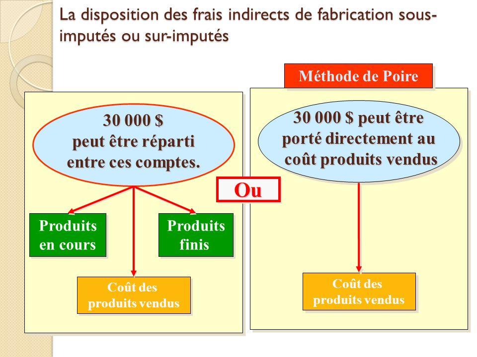 La disposition des frais indirects de fabrication sous- imputés ou sur-imputés 30 000 $ peut être porté directement au coût produits vendus Coût des p