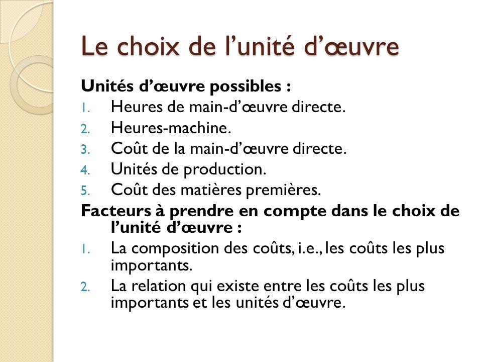 Le choix de lunité dœuvre Unités dœuvre possibles : 1. Heures de main-dœuvre directe. 2. Heures-machine. 3. Coût de la main-dœuvre directe. 4. Unités