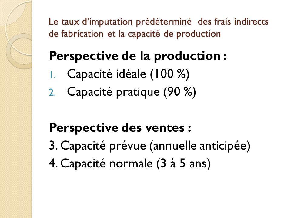 Perspective de la production : 1. Capacité idéale (100 %) 2. Capacité pratique (90 %) Perspective des ventes : 3. Capacité prévue (annuelle anticipée)